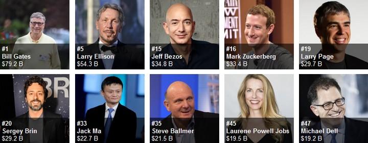 top 10 mais ricos tecnologia